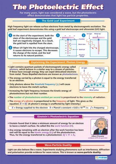 A Level Physics Tuition Singapore | Physics Classes Singapore