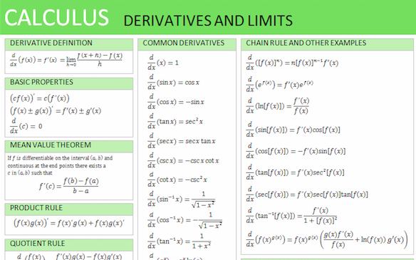 H2 Maths Tuition Calculus Notes Derivatives and Limits