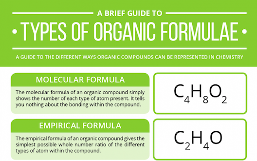 Chemistry tuition Singapore JC A levels A brief guide to types of Organic Formula
