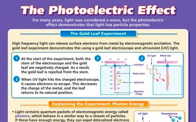 Physics Tuition Singapore A level The Photoelectric Effect Notes The gold leaf experiment