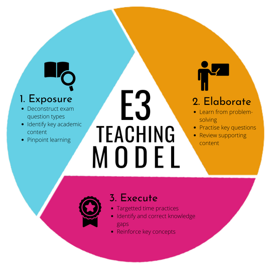 e3 teaching model